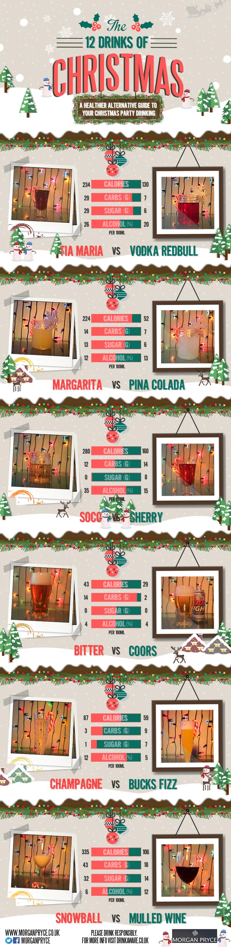 12 drinks of christmas infographic morgan prycejpg - 12 Drinks Of Christmas