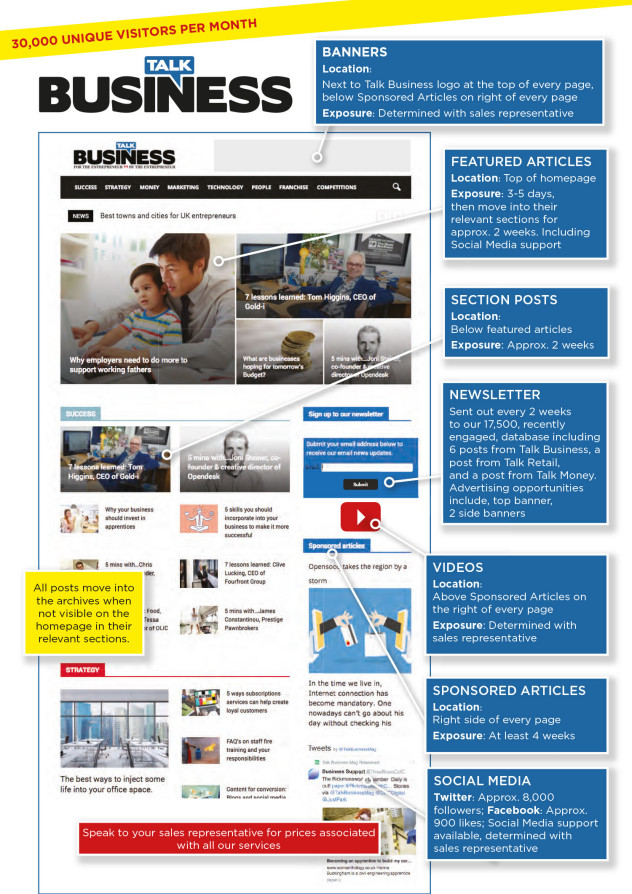 Talk Business Digital Media Pack