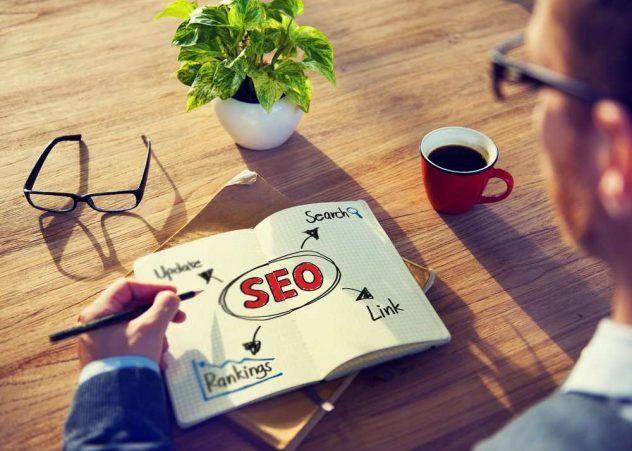 content marketing actvities
