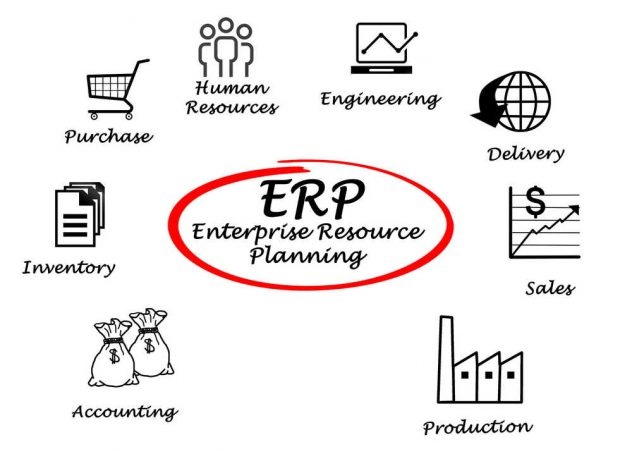 8 reasons you should invest in Enterprise Planning Resource systems