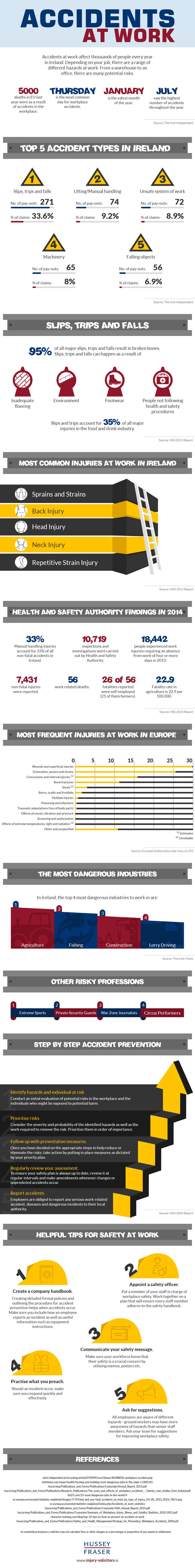 Infographic–Accidents-at-Work