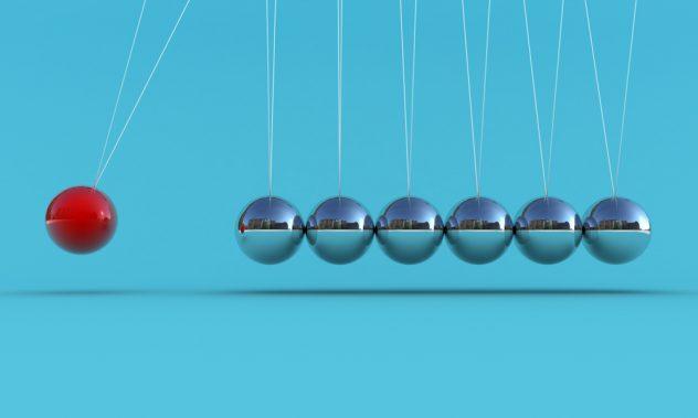 banking inertia