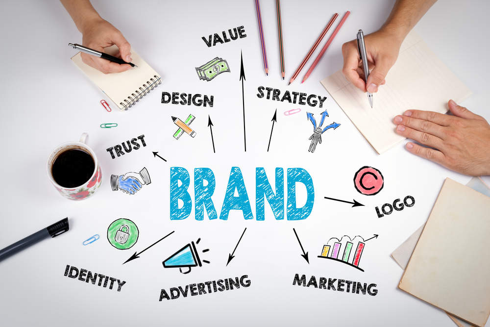 Why It S Time To Take Brand Management Seriously Talk Business