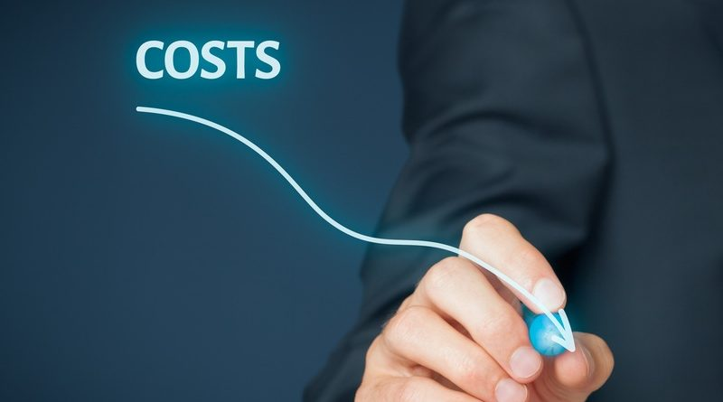 costs harming your business