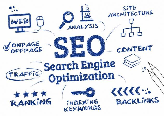 optimize your SEO for success