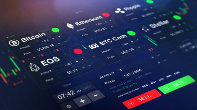 crypto trading level