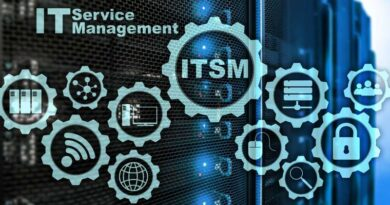 ITSM streamlined IT support